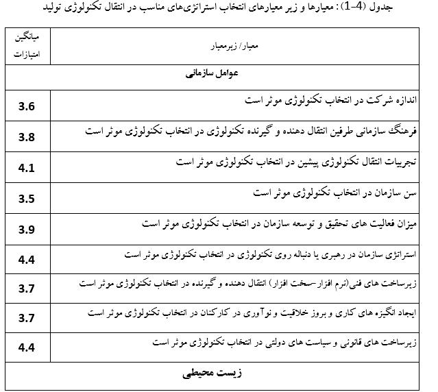 جدول4-1