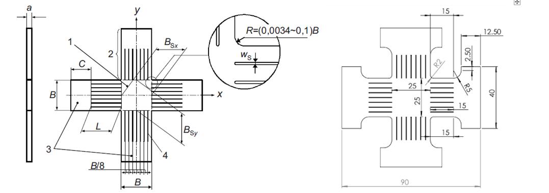 کل 9- هندسه نمونه بر مبنای استاندارد ISO 16842 [21] و طراحی بکار برده شده در این پژوهش