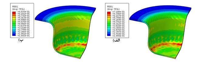 کانتور کرنش پلاستیک معادل برای شکلدهی قطر بلنک mm 75 در دمای محیط تحت نیروی ورقگیر: الف) ثابت، ب) متناوب حالت اول.