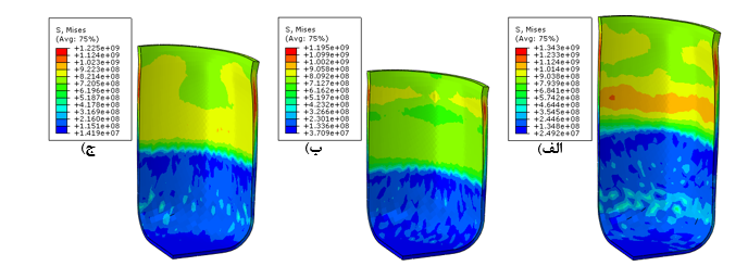 بزرگترین قطرهای شکلگرفته برای حالتهای مختلف تحت نیروی ورقگیر متناوب در فرکانس Hz 30: الف) حالت اول- mm 85، ب) حالت دوم- mm 77، ج) حالت سوم- mm 81