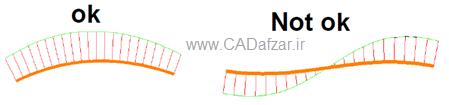 ایجاد مدل سه بعدی در catia