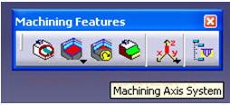 Machining Axis