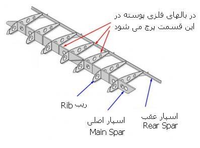 Aerospace-web1