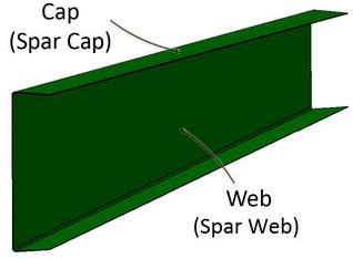 aerospace-web3