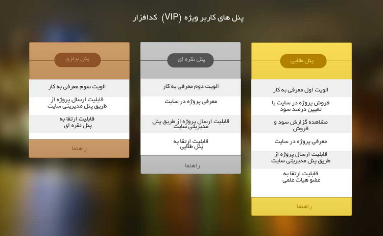 پنل های طلایی- نقره ای و برنزی کاربر ویژه کد افزار