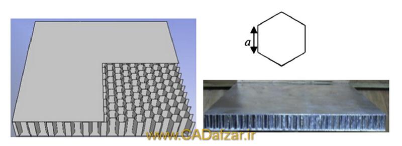 نمونه مورد آزمایش و ساختار فیزیکی حل عددی توسط ژین لی و همکاران