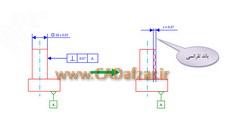 آموزش GD&T|مفاهیم تلرانس های جهت یابی (Orientation Tolerances ) و روش کنترل با ساعت|درس 4|کدافزار