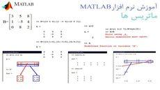 آموزش نرم افزار MATLAB- قسمت دوم|کدافزار
